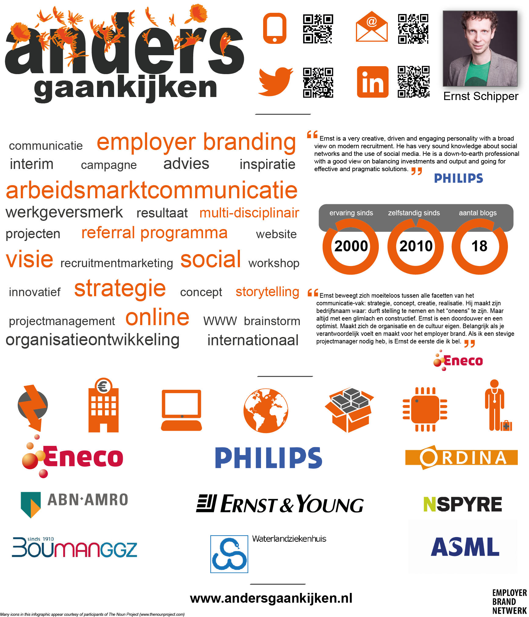 Infographic over Andersgaankijken
